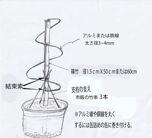 S螺旋支柱の作り方.jpg